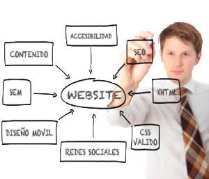 paginas-web-con-paquetes-economicos